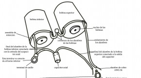 Cómo construir las bobinas para tu máquina de tatuar